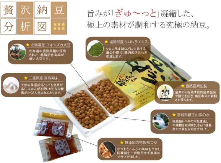 贅沢納豆分析図